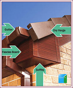 upvc Roofline diagram
